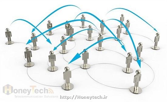 دفتر کار مجازی با امکان اتصال شعب بدون سخت افزار اضافی