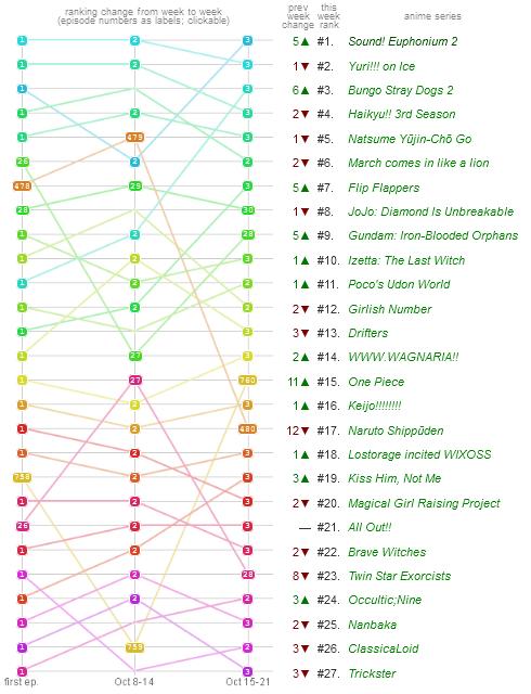 [تصویر:  0aqf_chart1.png]