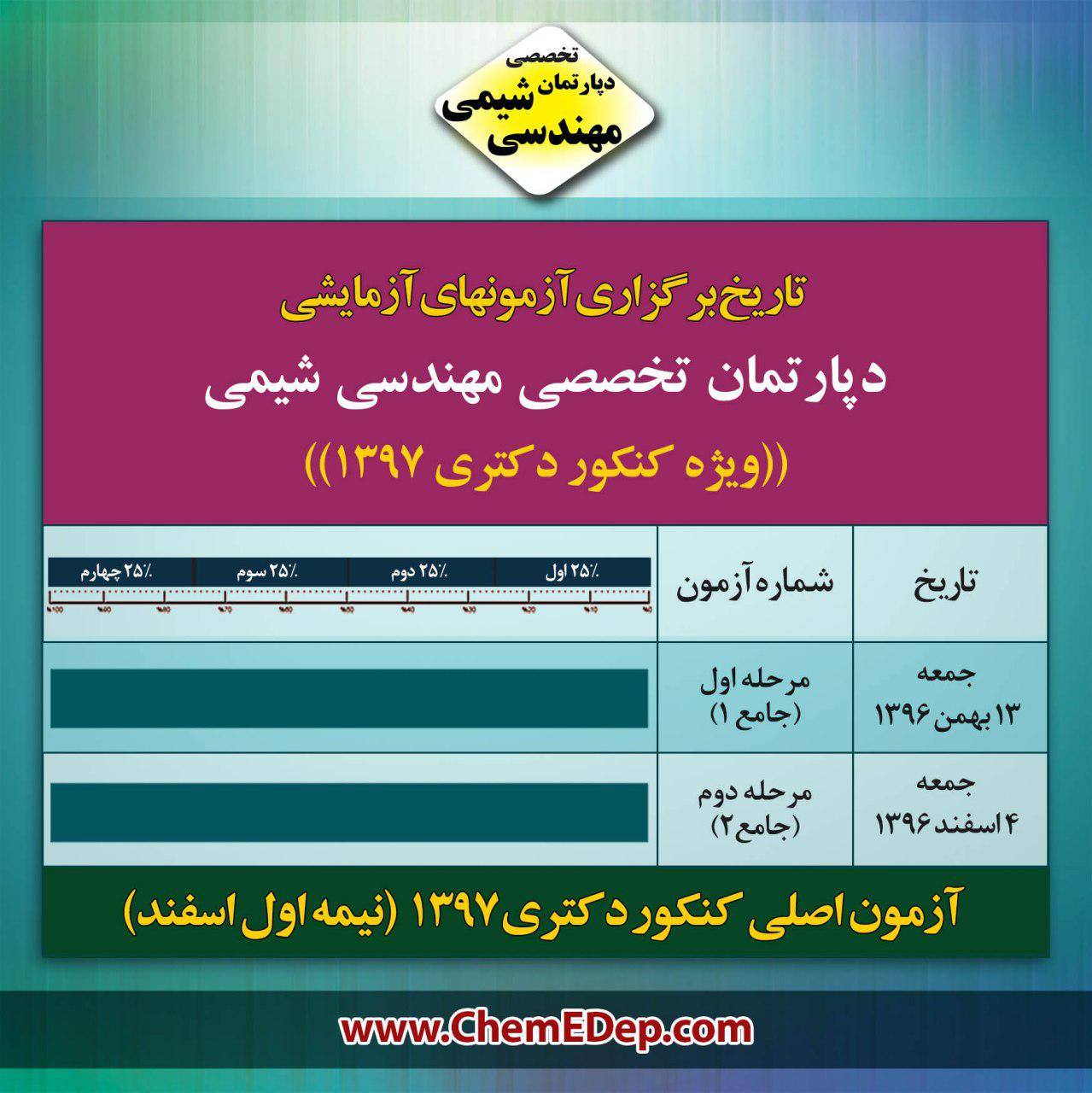 http://uupload.ir/files/0p9h_شیمی.jpg