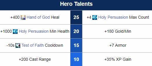 0u15 talent