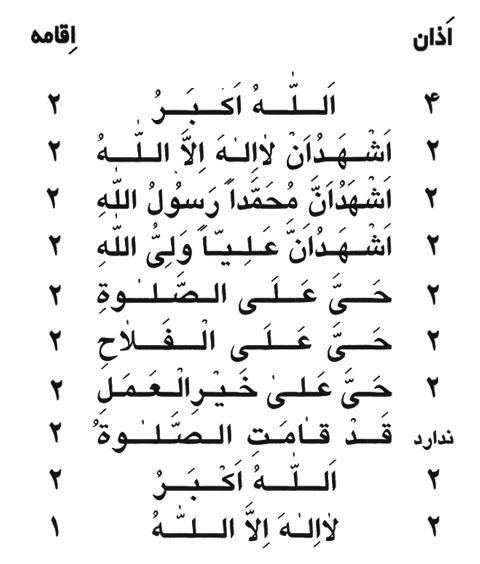 روش صحیح خواندن نماز ظهر