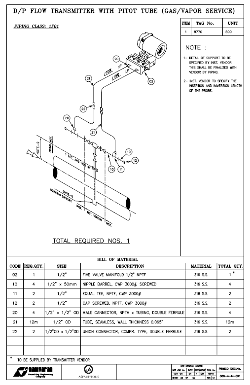 instrumentation hook up symbols Engineering standard for piping & instrumentation diagrams start-up sequence and general commissioning isa-s51 instrumentation symbols.