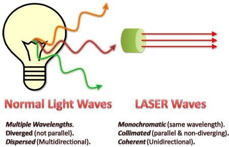 [عکس: 3msp_character-of-laser-beam.jpg]