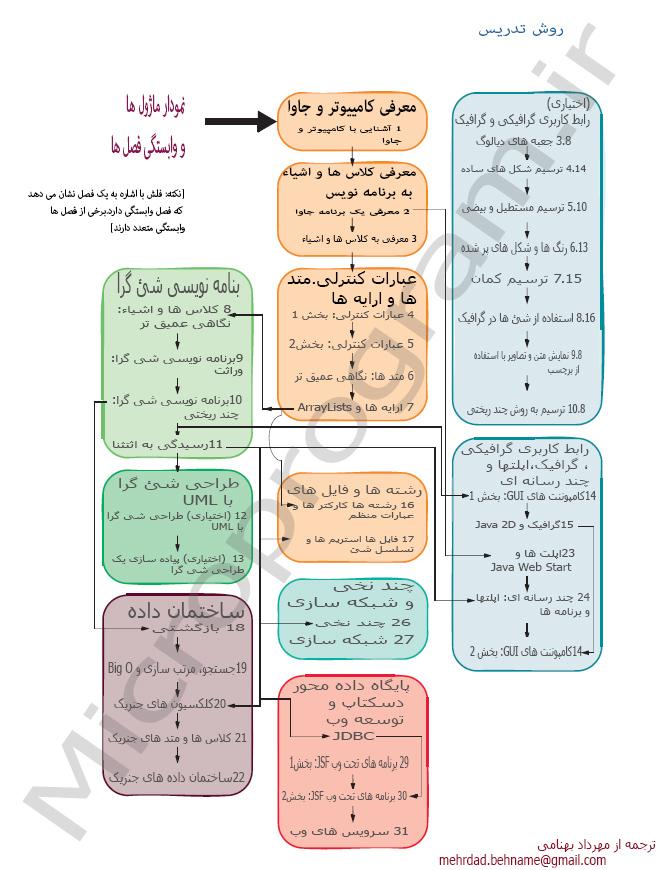 4irq_oq8x_www.microprogram.jpg
