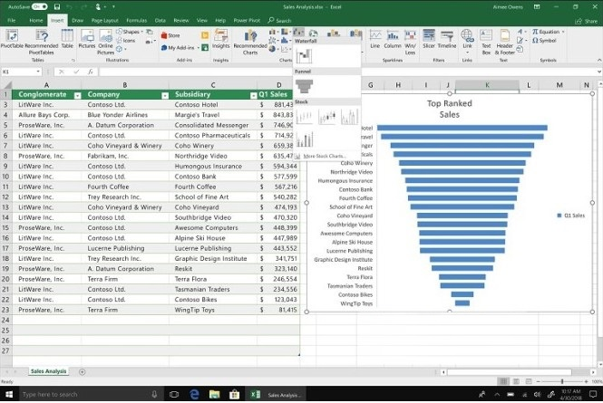 Microsoft Office 2019 Pro Plus بارگیری برای ویندوز کامپیوتر