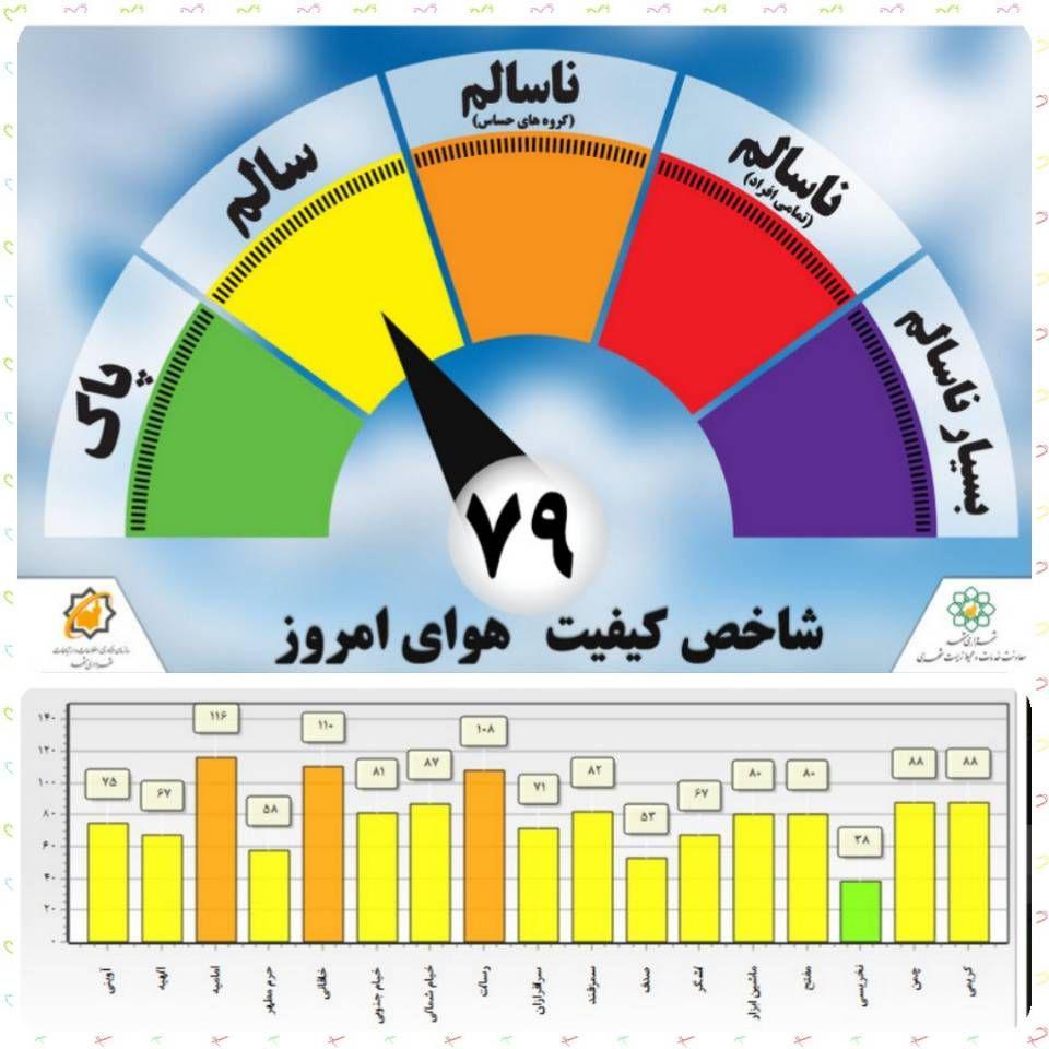 http://uupload.ir/files/542i_%DA%A9%DB%8C%D9%81%DB%8C%D8%AA_%D9%87%D9%88%D8%A7%DB%8C.jpg