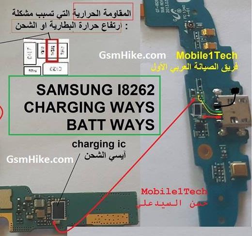 5no3_samsung_galaxy_core_i8262_charging_ways_solution.jpg