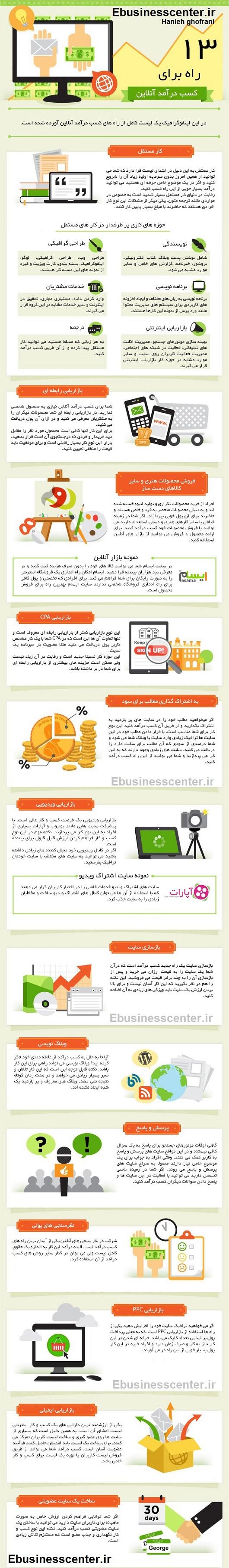 کسب درآمد اینترنتی آنلاین