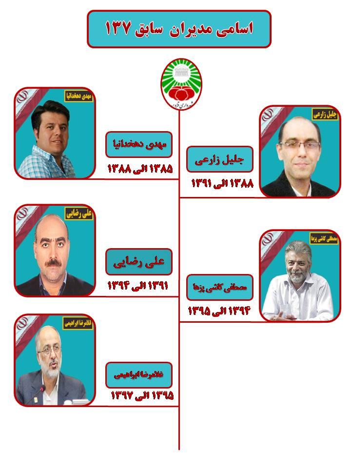 مدیران سابق سامانه 137 شهرداری قزوین