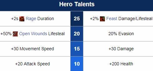 6ahr talent