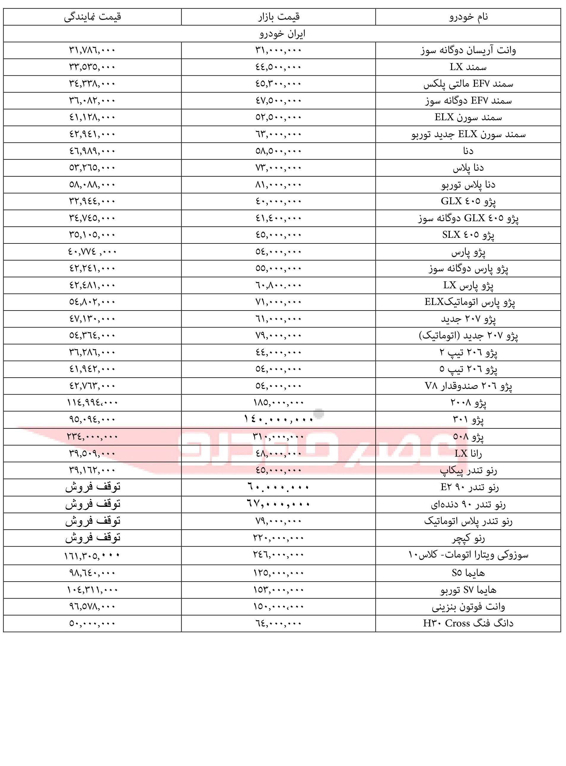 قیمت محصولات ایران خودرو 6 مرداد 97