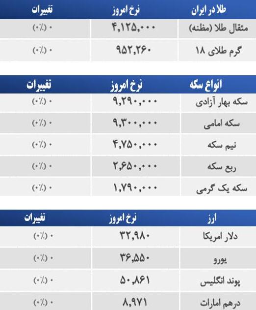 قیمت امروز طلا و سکه و دلار 1394/03/09