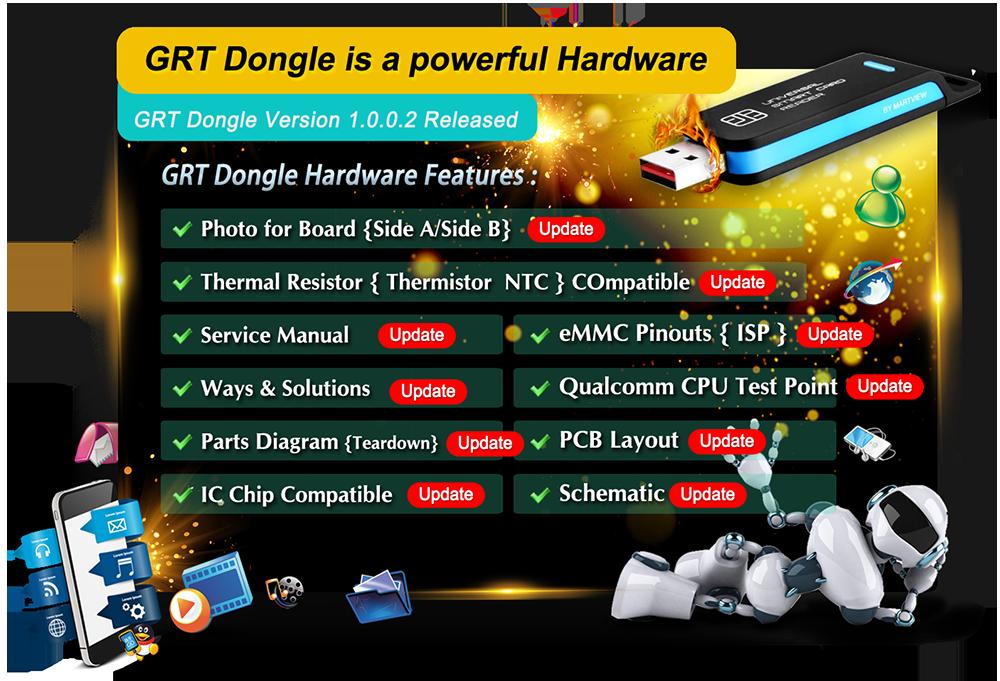 Обновление: GRT Dongle - MOBILFORUM UZ GSM FORUM UZBEKISTAN