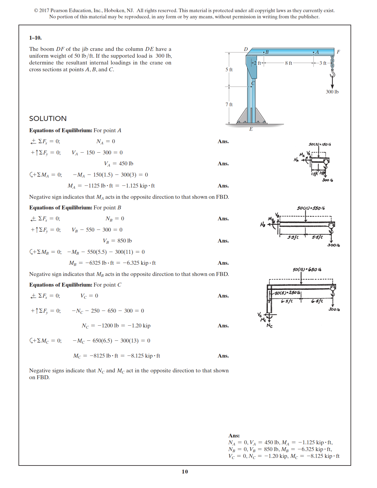 download free solution manual of Mechanics of materials by Hibbeler tenth (10th ) edition book in pdf format