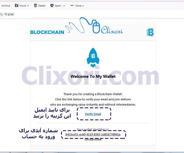 blockchain5
