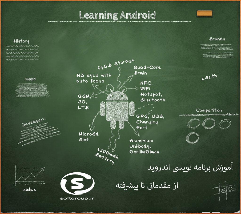 کتاب آموزش برنامه نویسی اندروید از مقدماتی تا پیشرفتهکتاب آموزش برنامه نویسی اندروید از مقدماتی تا پیشرفته . با استفاده از این کتاب می توانید به راحتی برنامه نویسی اندروید در محیط اکلیپس را بیاموزید .