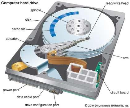 هارد دیسک نمونه ای از حافظه ی ثانویه یا غیرفرار