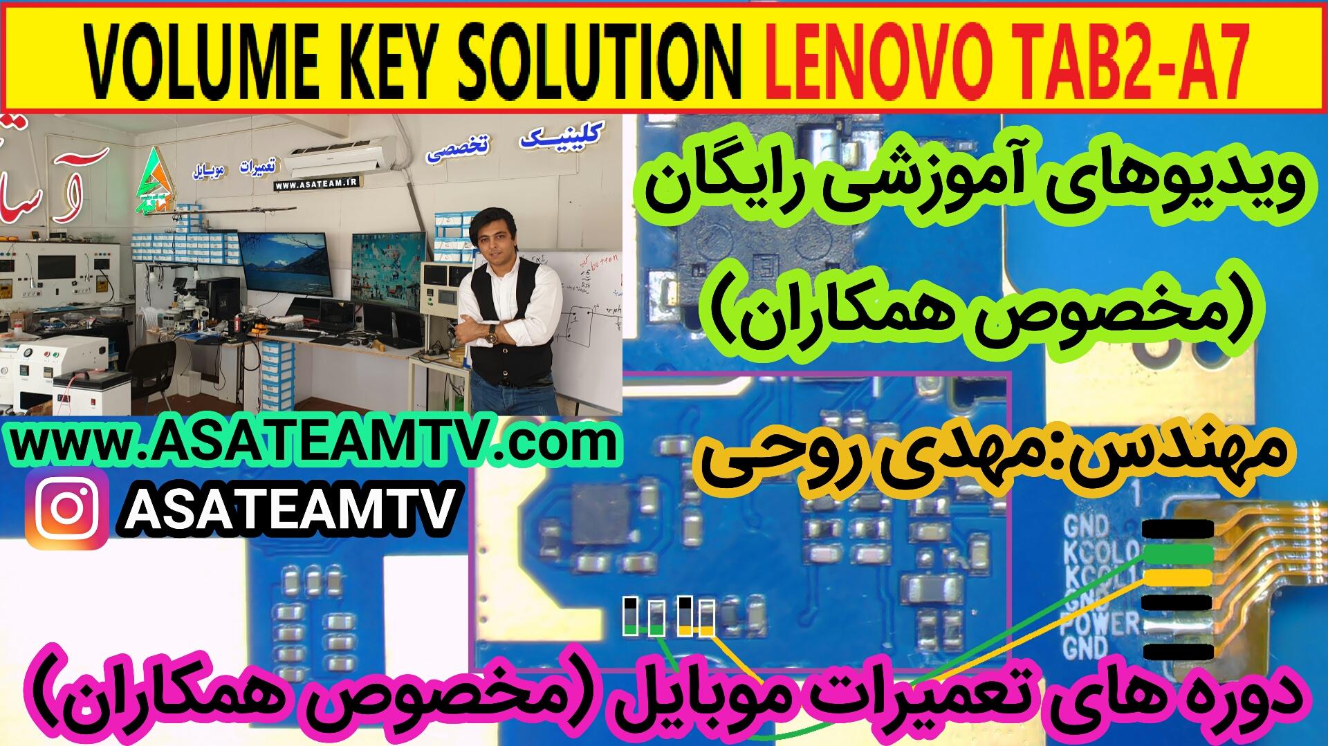 solution volume keyTAB2-A7