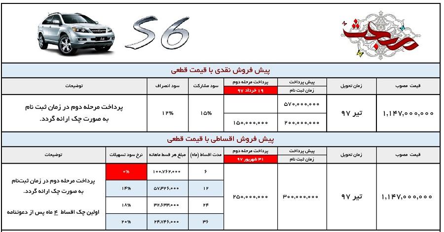 فروش اقساطی BYD S6 عید مبعث, شرایط فروش BYD S6 ویژه عید مبعث, شرایط فروش BYD S6 به مناسبت عید مبعث, فروش اقساطی بی وای دی S6 اردیبهشت 97