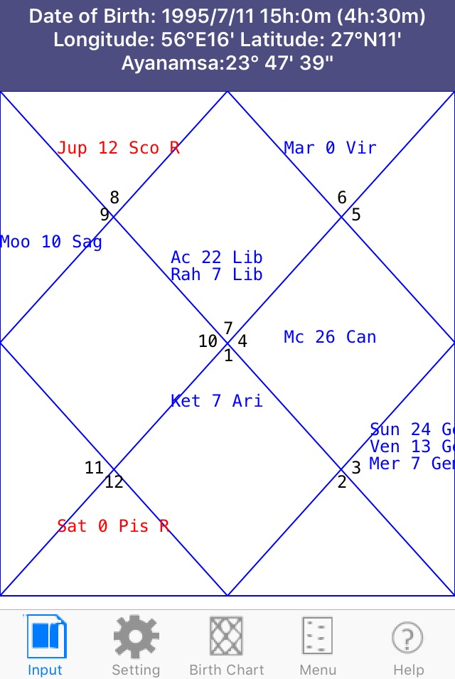 Please Help Me To Find The Best Way In My Life Astrologers Forum