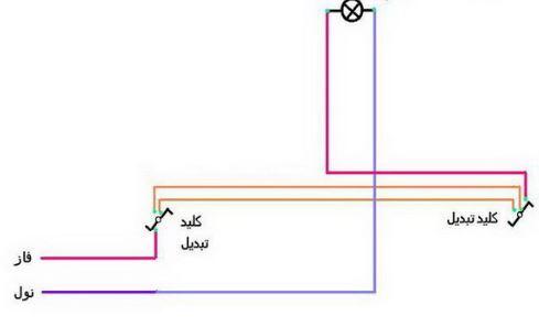 Image result for روش نصب کلید بین راهی