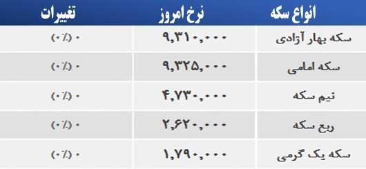 قیمت سکه 16 خرداد 94