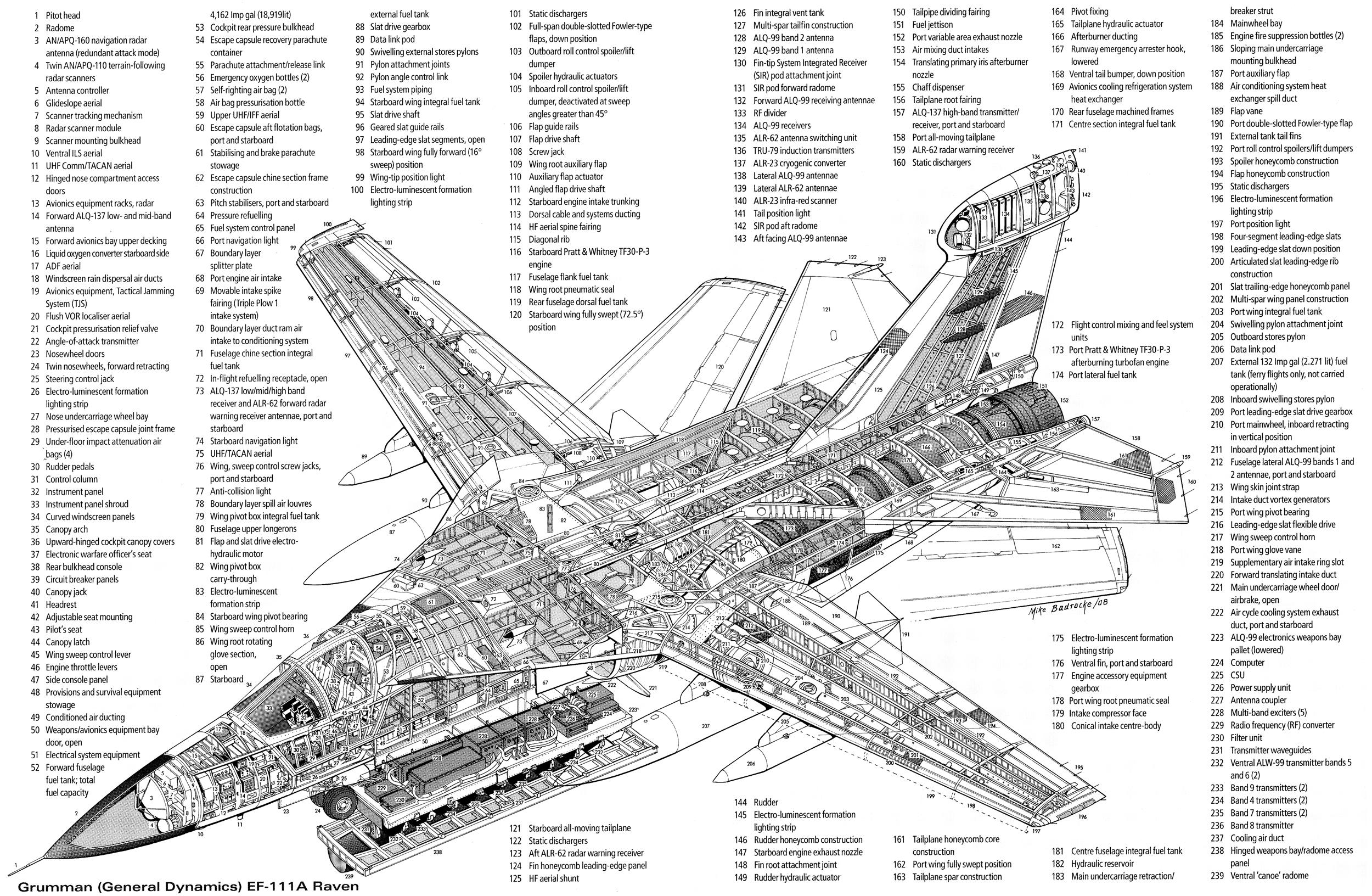 هواپیمای F111