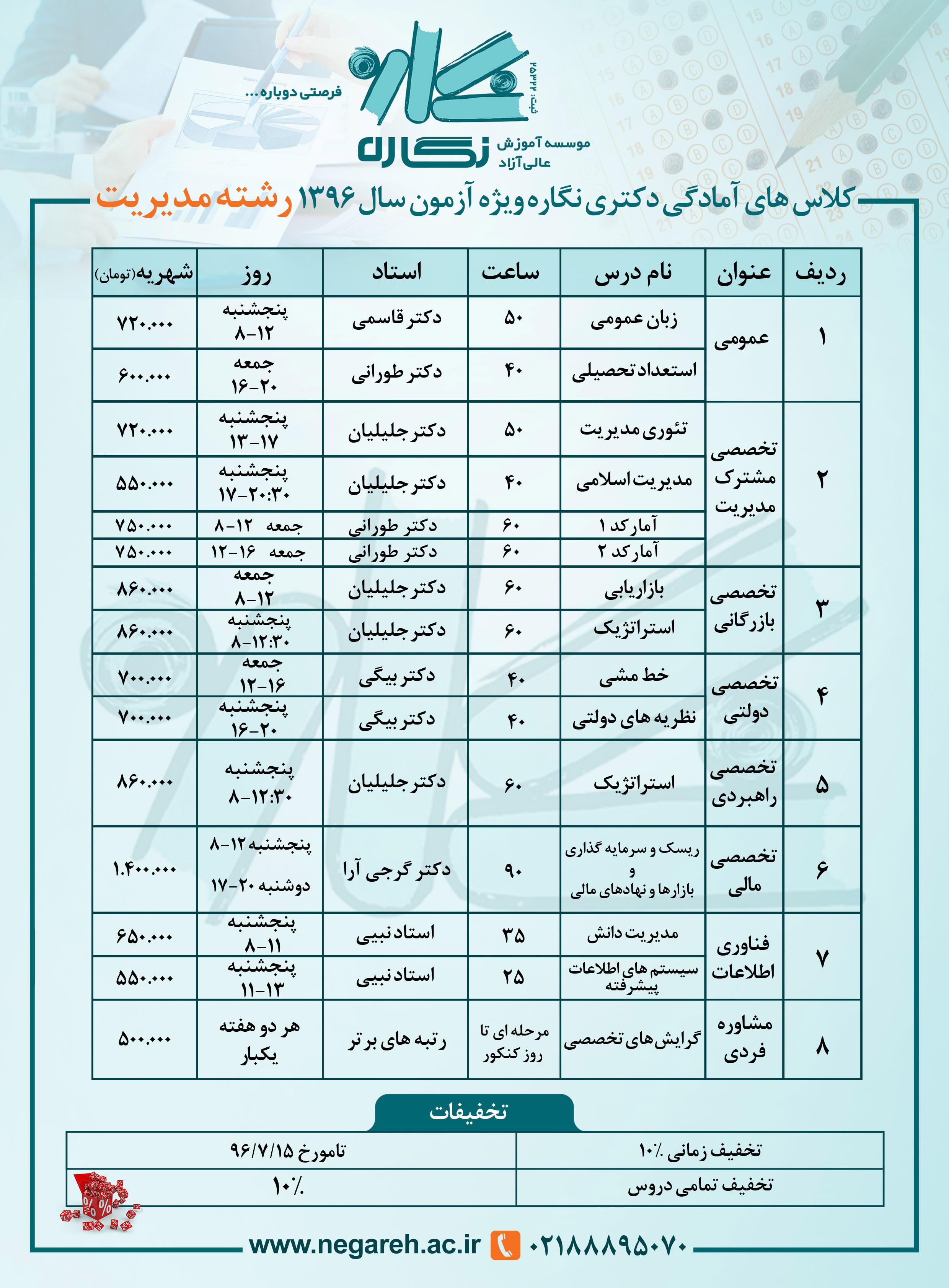 http://uupload.ir/files/e38z_دکتری_حضوری_مدیریت_سایت.jpg