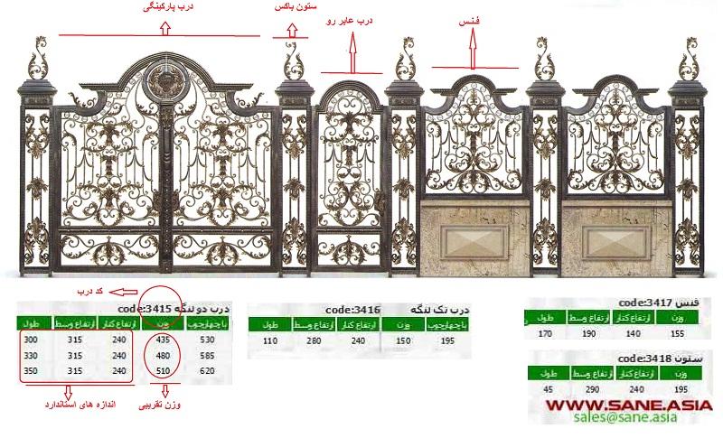 نمونه عکس مدل درب با توضیحات