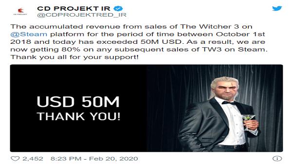 شرکت CD Project گفته است به دلیل این درآمد بسیار بالا، آن ها حالا ۸۰ درصد سهم فروش را از استیم دریافت می کنند.