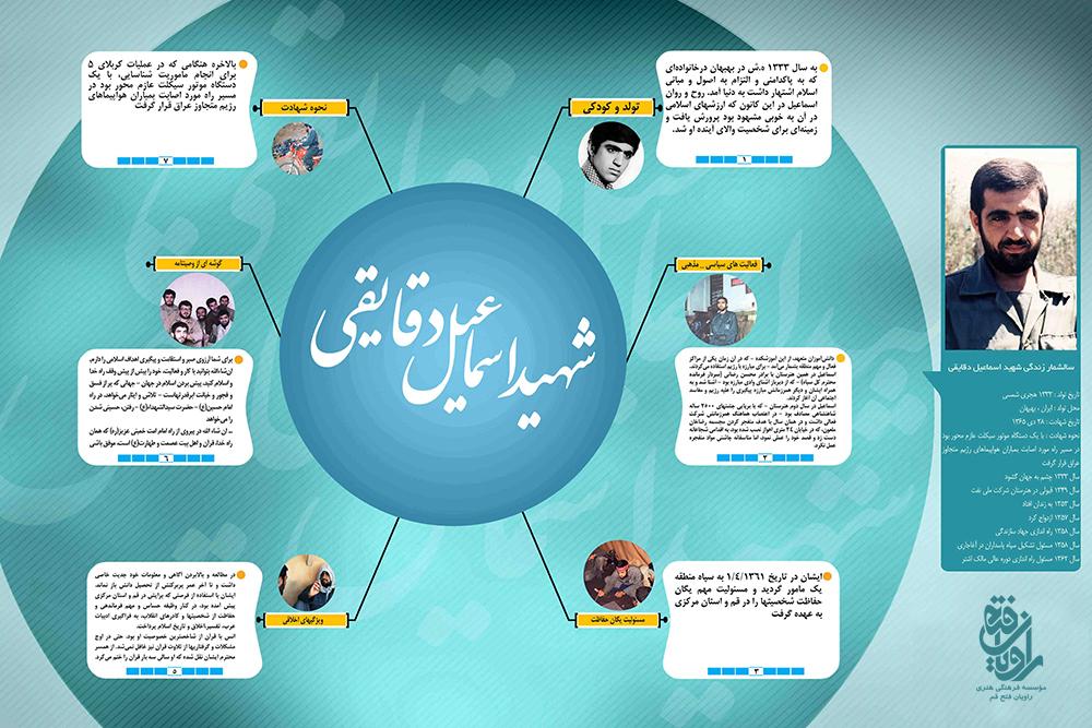 شهید اسماعیل دقایقی استان قم (دانش یاران)