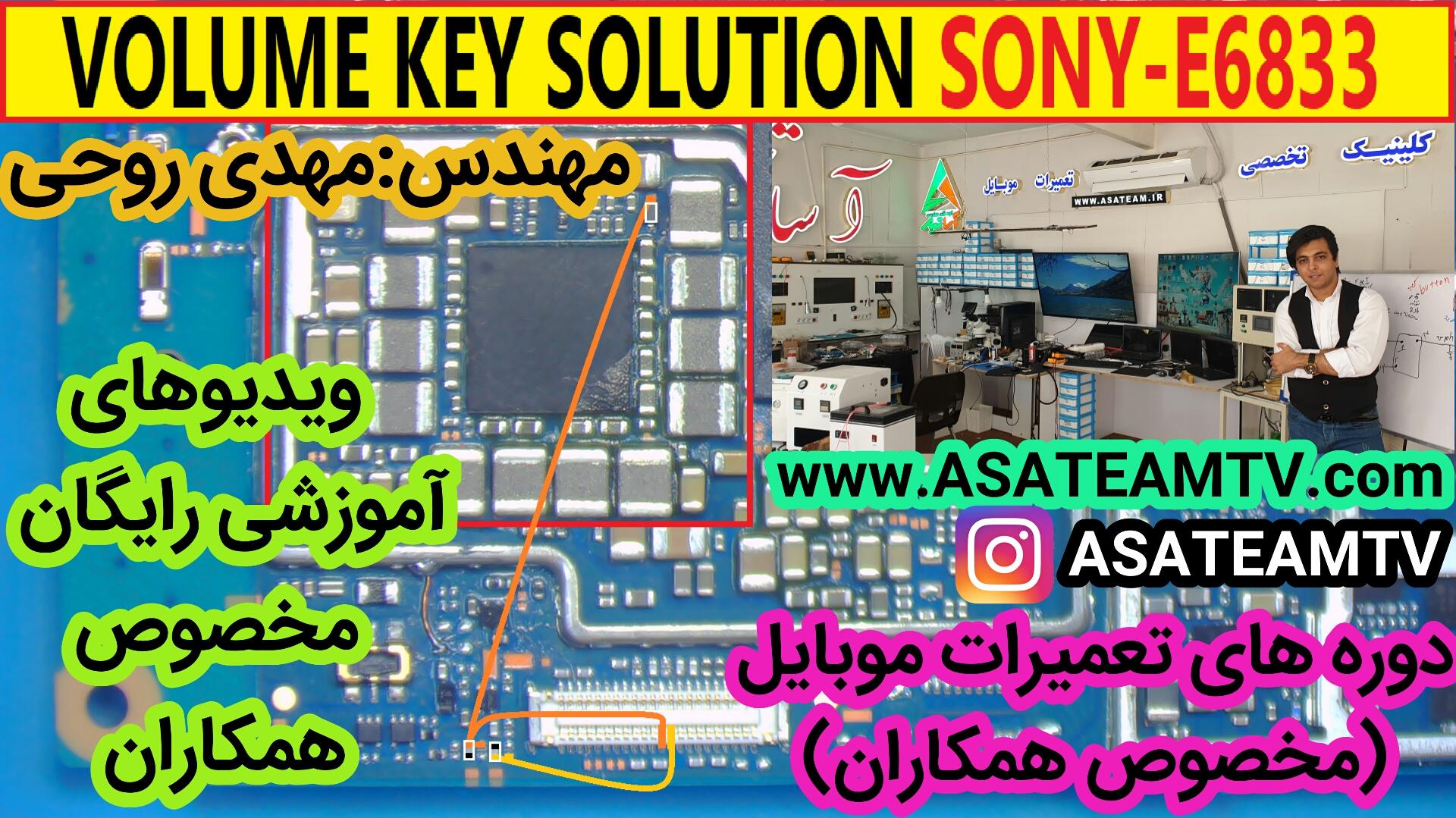 solution volume key E6833
