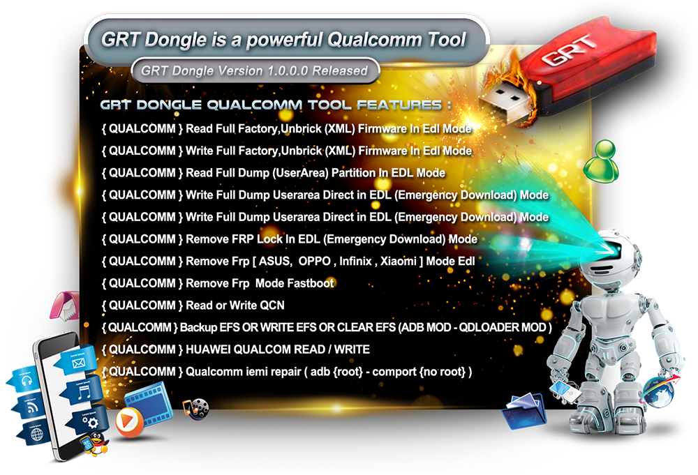 GRT Dongle powerful Qualcomm Tool Version 1 0 0 0 Is