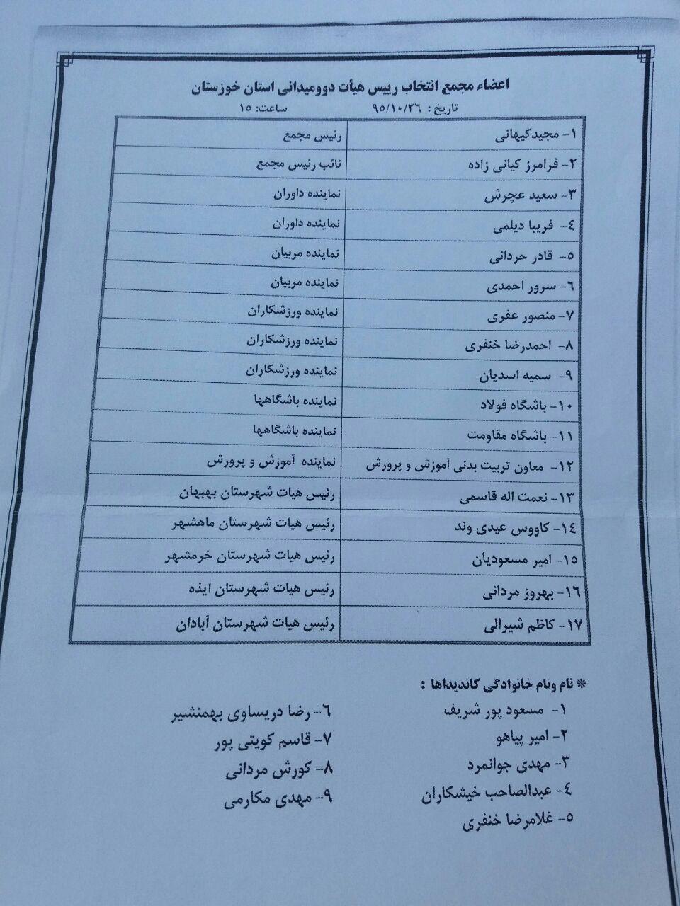 دوومیدانی خوزستان