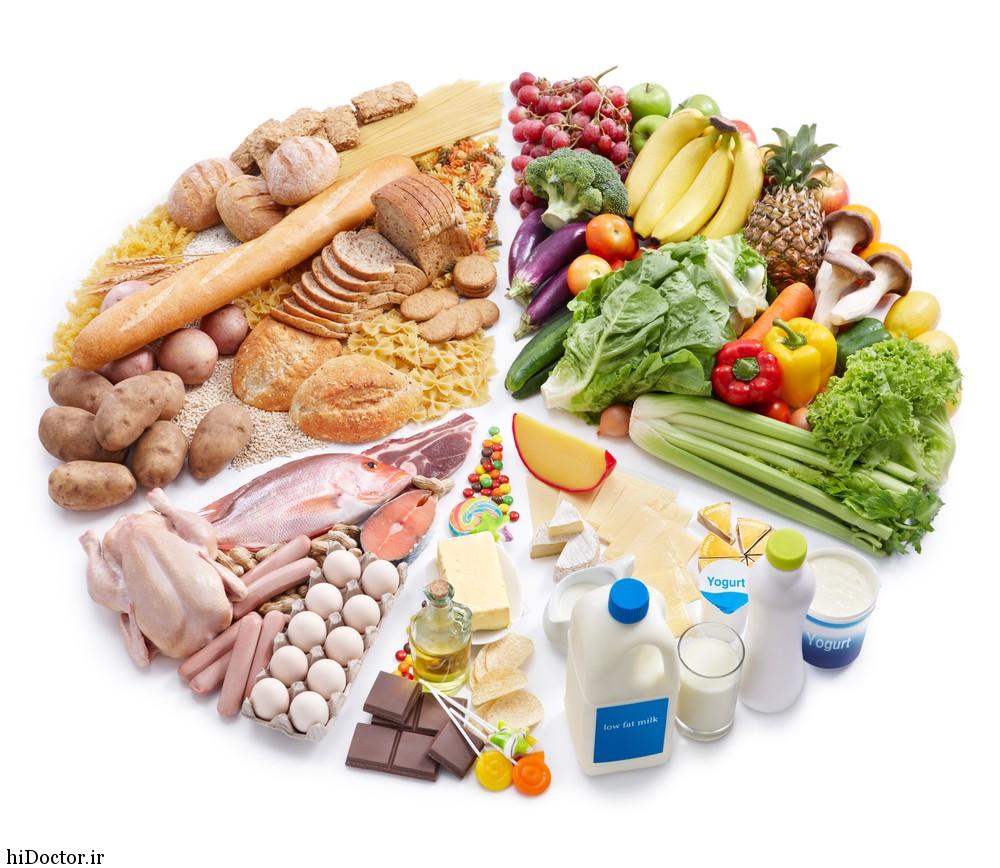 توصیه های تغذیه ای در پیشگیری از بیماریهای تنفسی