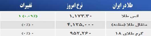 قیمت طلا 16 خرداد 94