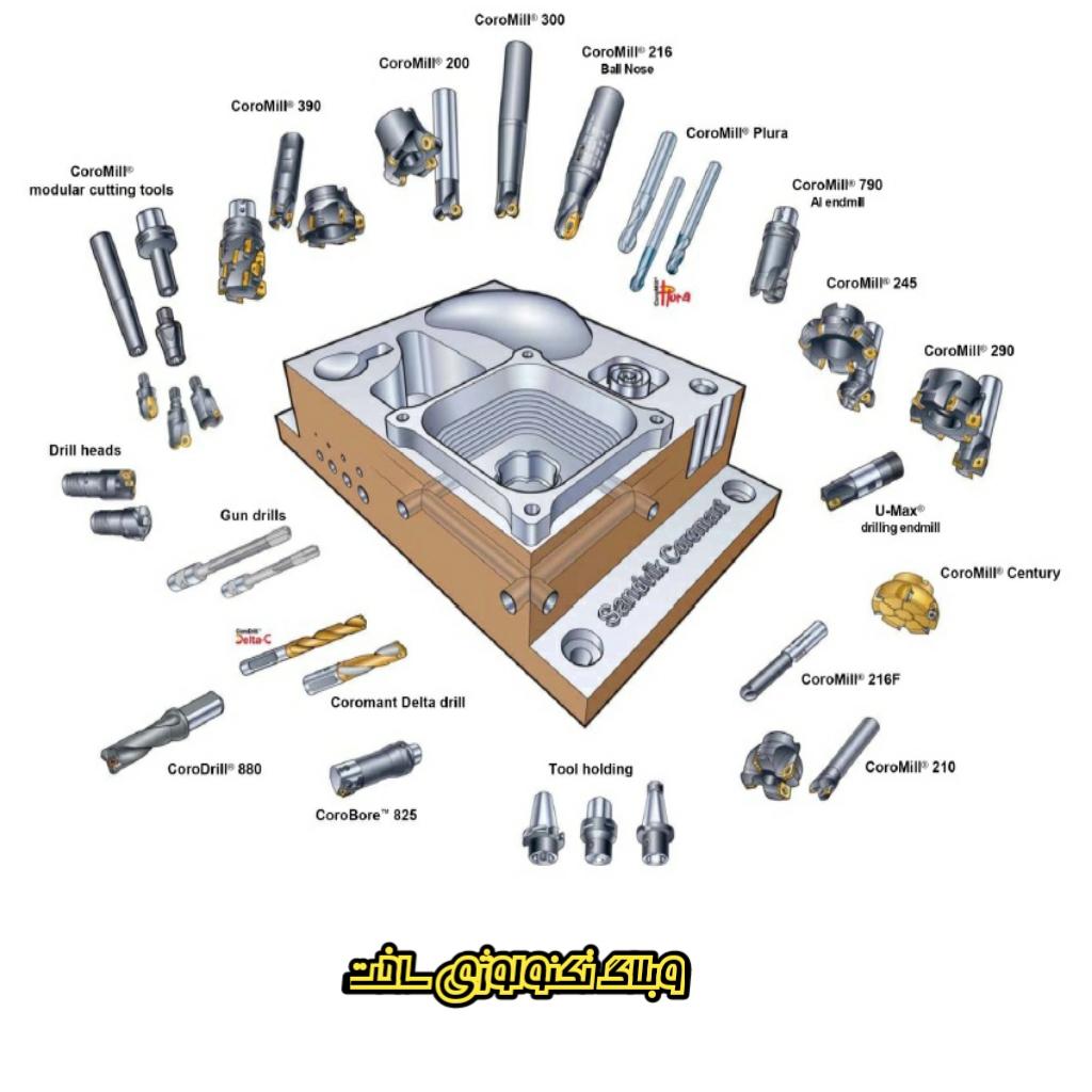 ابزار های فرز