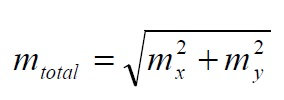 جذر میانگین مربع خطاهای کل که با استفاده از قانون فیثاغورث با فرمول زیر بدست می آید.براستی طول جذر بردار متوسط می باشد.کارتوگرافی