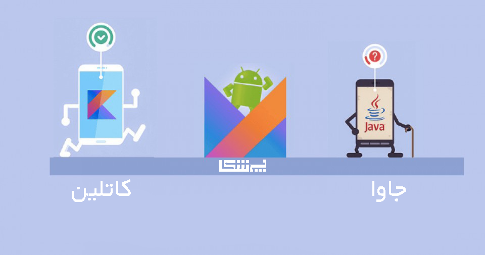 android-vs-kotli-pic