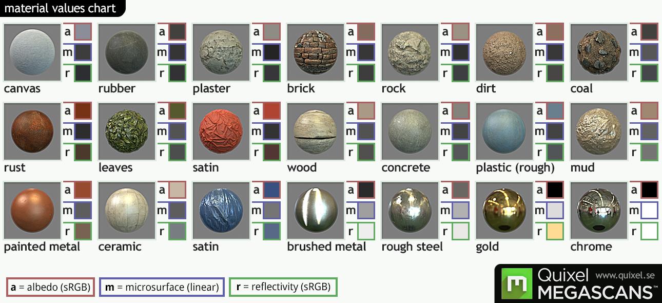 Metal Paint Pbr Values