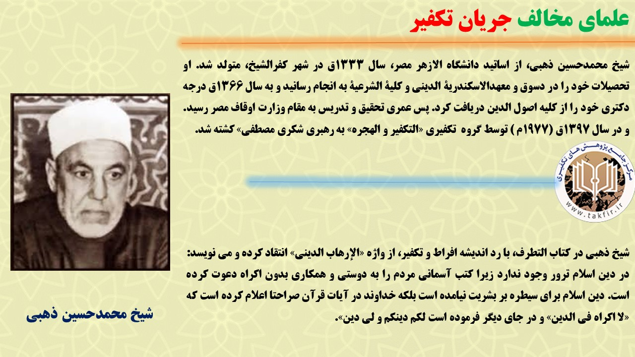 شیخ محمد حسین ذهبی