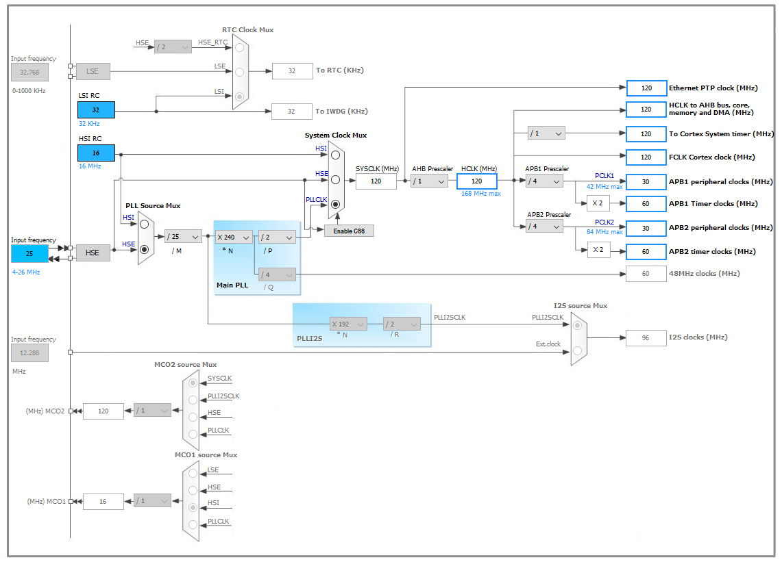 STM32 ADC noise - Page 1