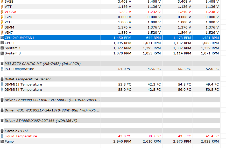 H115i pump speed issue - The Corsair User Forums