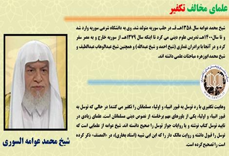 شیخ محمد عوامه