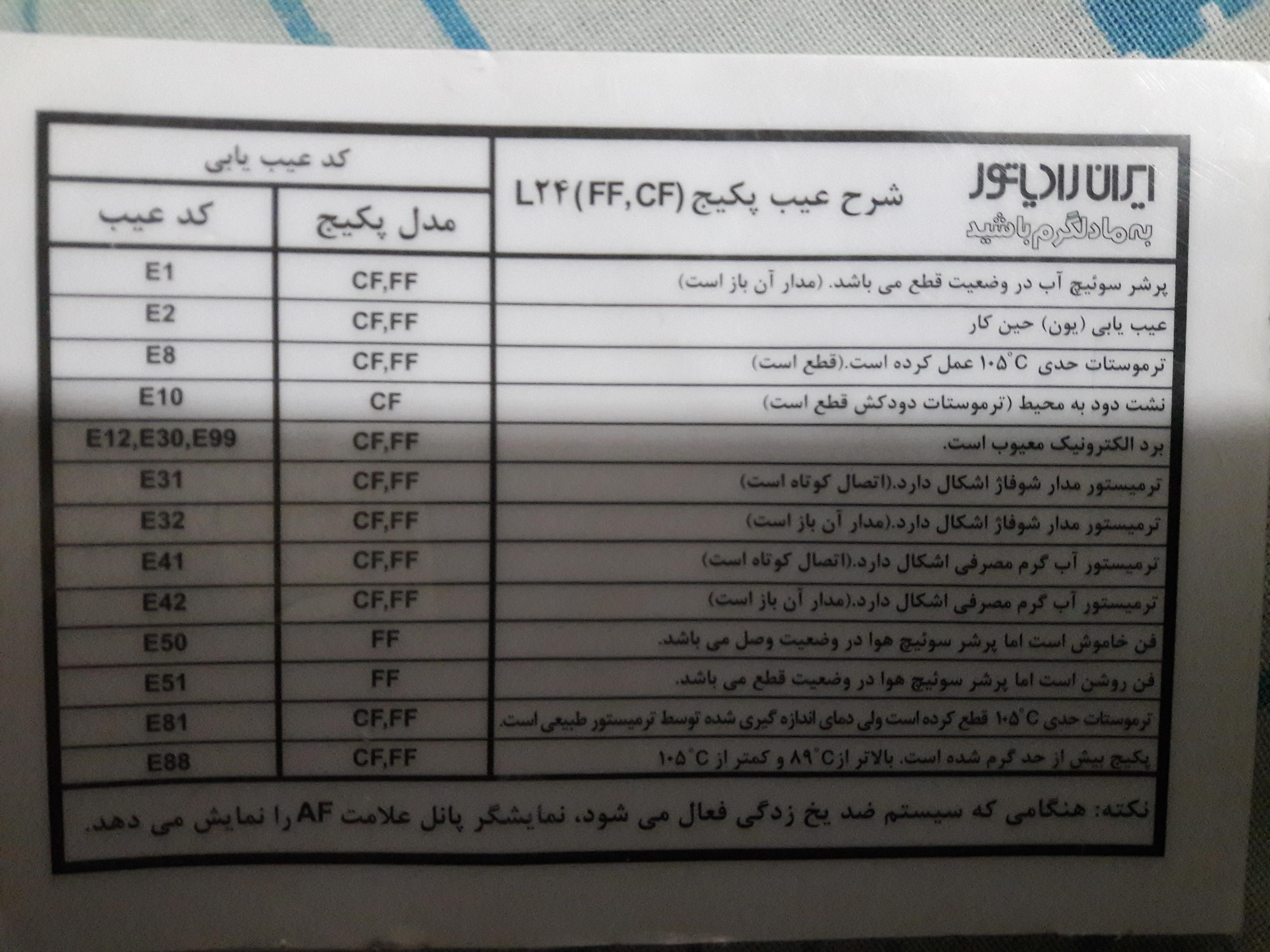 قیمت پکیج و شوفاژ ایران رادیاتور
