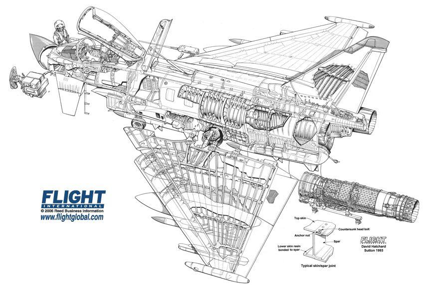 هواپیمای EuroFighter