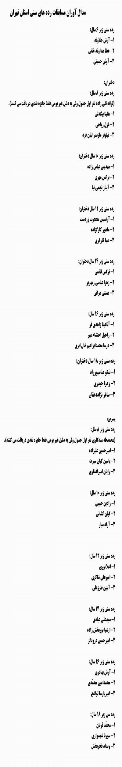 جدول مدال آوران تهران