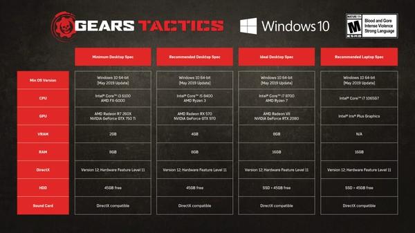 سیستم مورد نیاز و پیشنهادی عنوان Gears Tactics اعلام شد