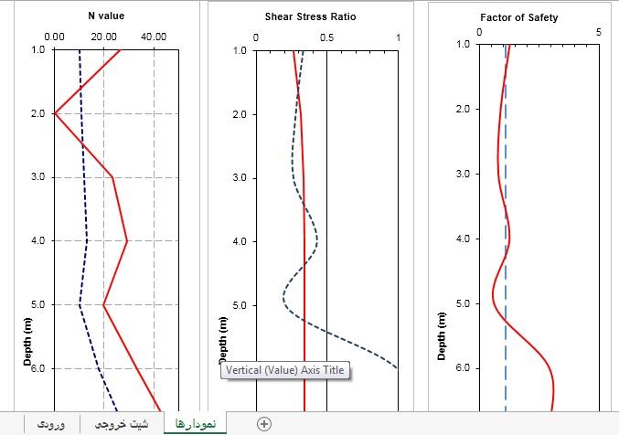 نمودارها