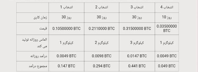 bitcomine9